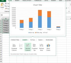 Hướng Dẫn Chi Tiết Cách Vẽ Biểu Đồ Trong Excel 2013